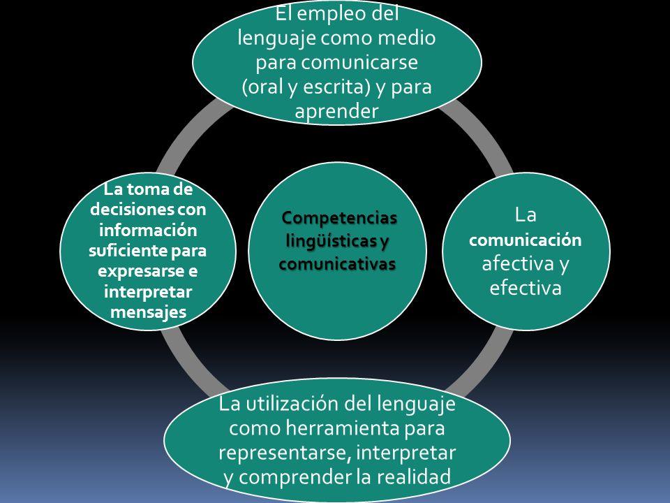 La comunicación afectiva y efectiva