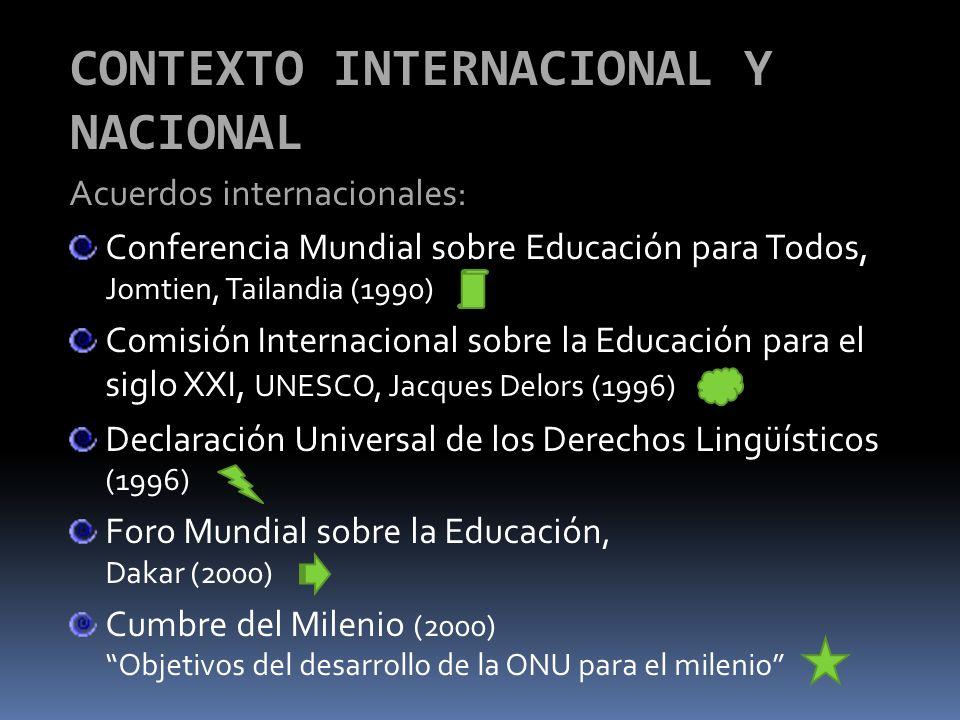 CONTEXTO INTERNACIONAL Y NACIONAL