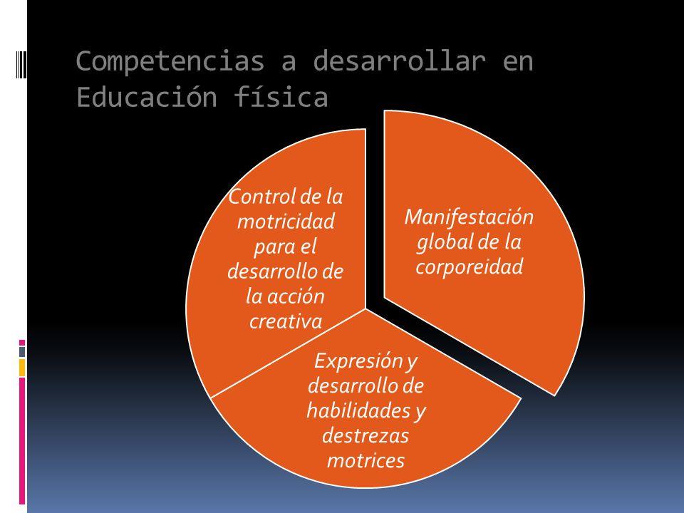 Competencias a desarrollar en Educación física