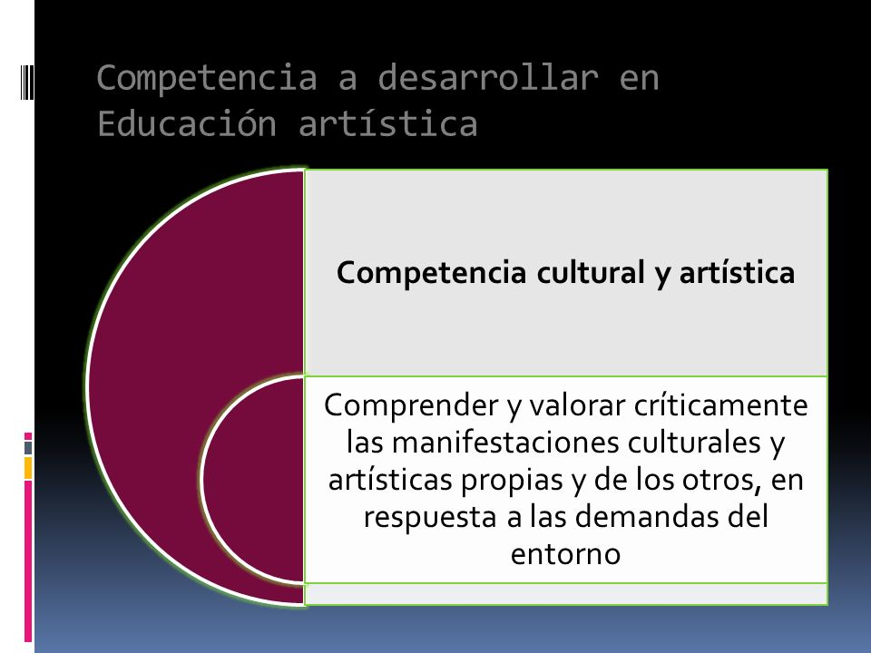 Competencia a desarrollar en Educación artística
