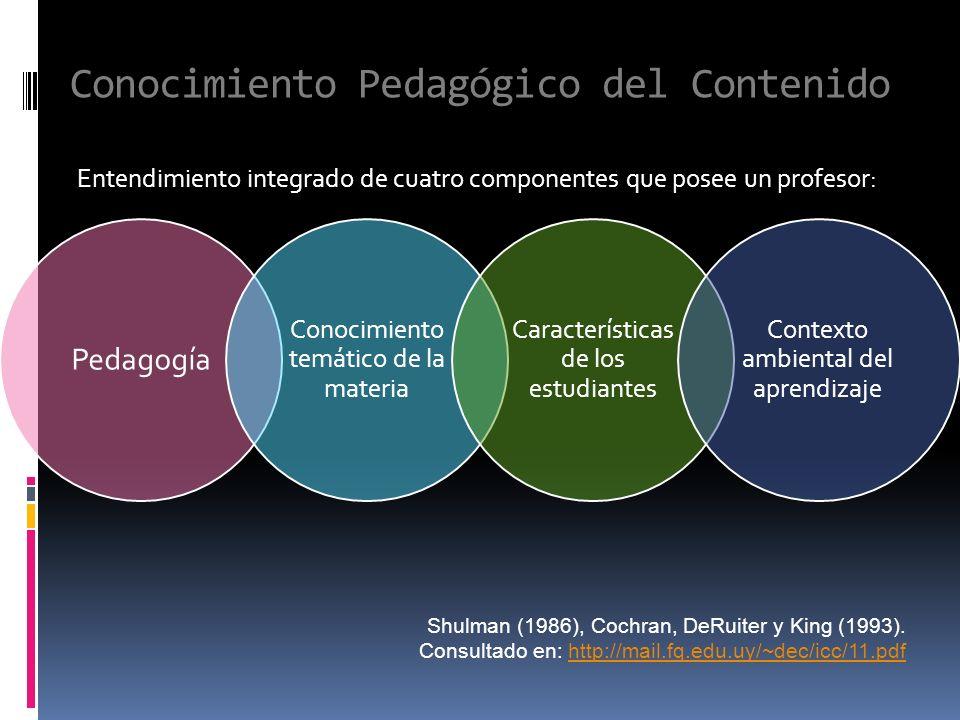 Conocimiento Pedagógico del Contenido