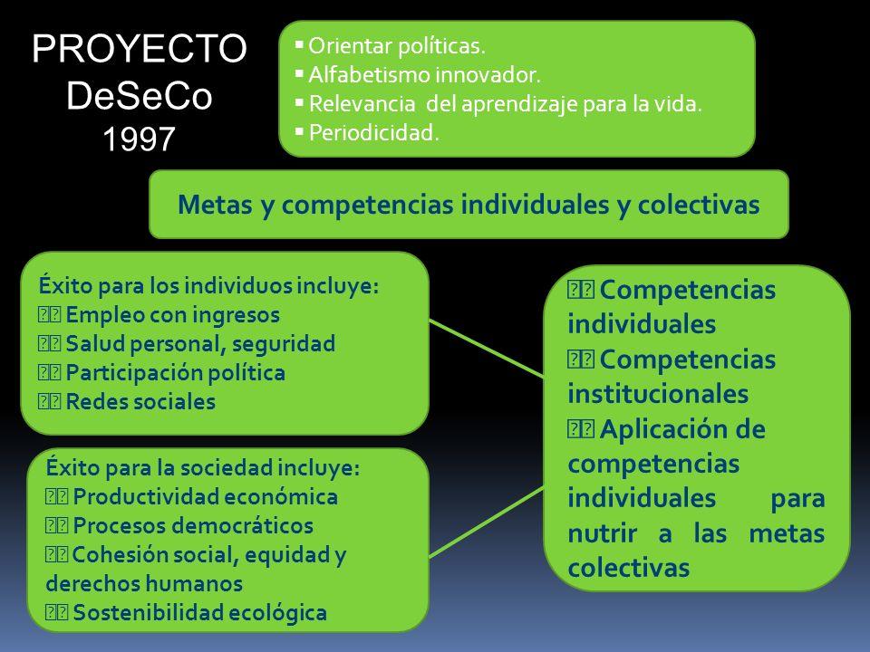 Metas y competencias individuales y colectivas