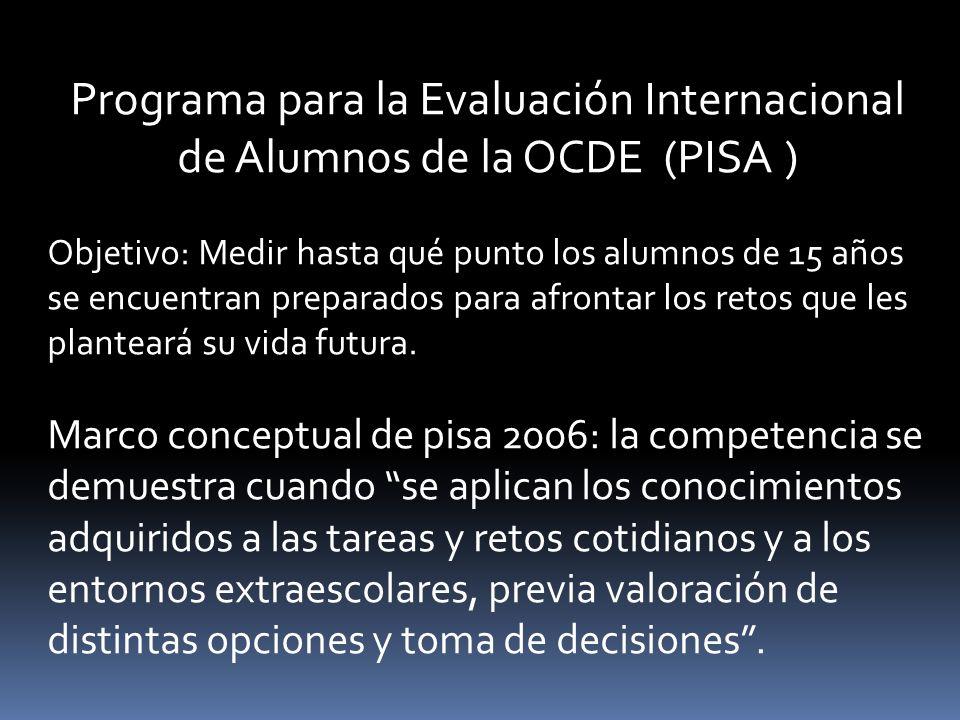Programa para la Evaluación Internacional de Alumnos de la OCDE (PISA )