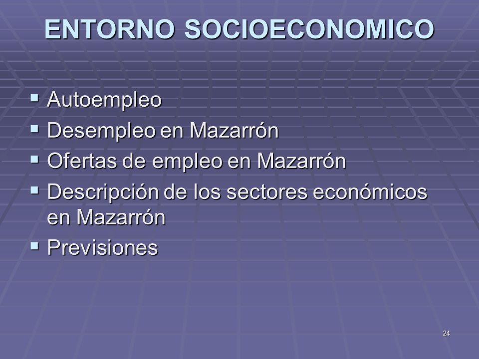 ENTORNO SOCIOECONOMICO