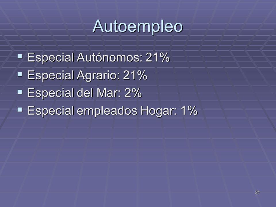 Autoempleo Especial Autónomos: 21% Especial Agrario: 21%