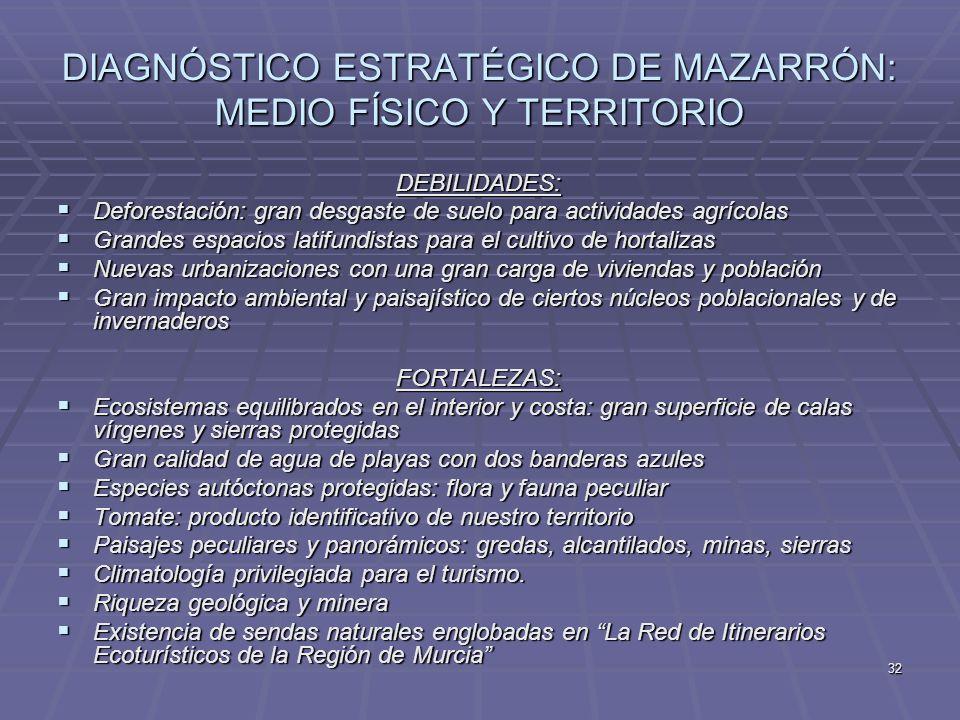 DIAGNÓSTICO ESTRATÉGICO DE MAZARRÓN: MEDIO FÍSICO Y TERRITORIO