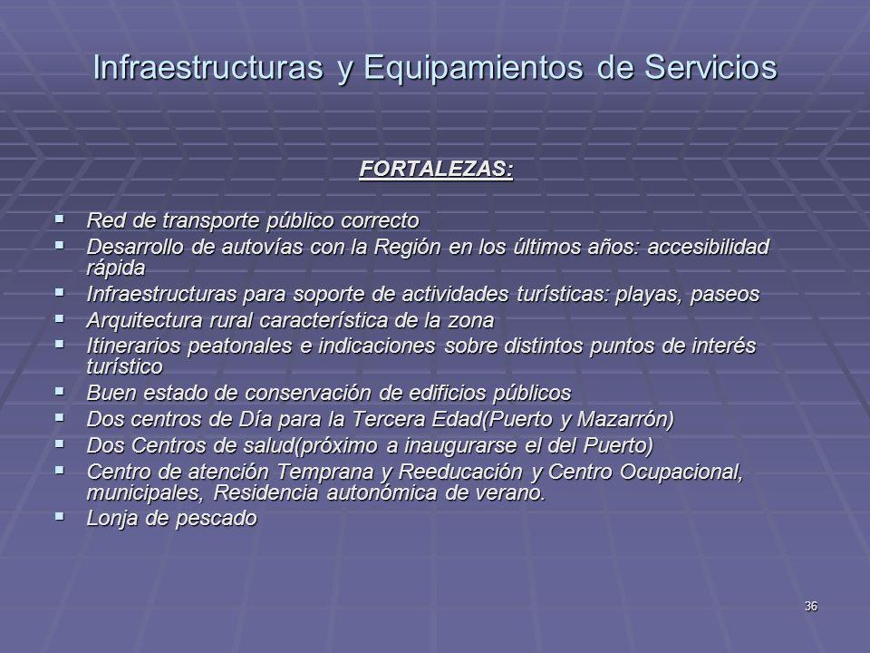 Infraestructuras y Equipamientos de Servicios