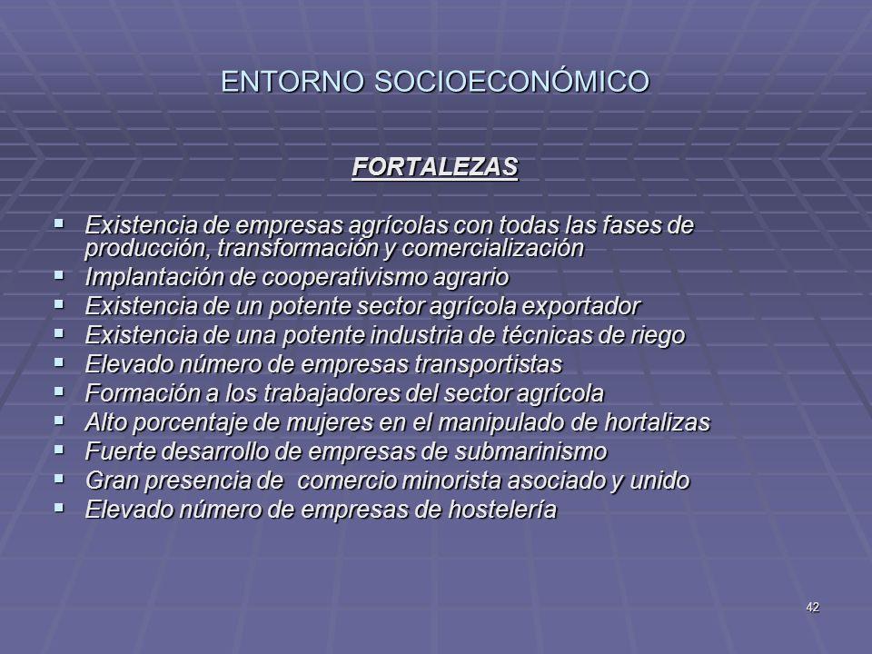 ENTORNO SOCIOECONÓMICO