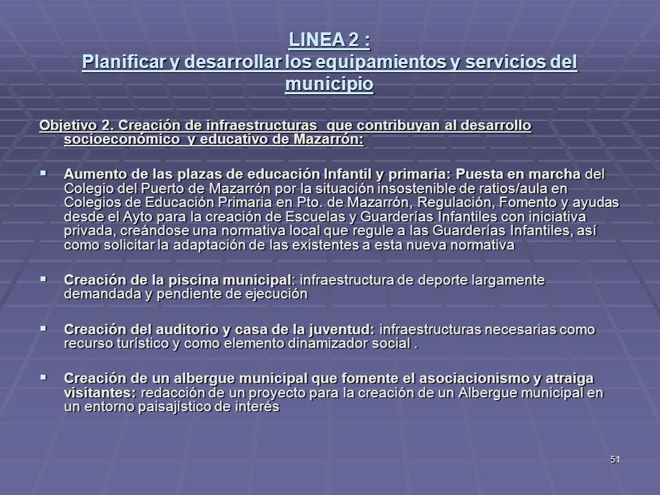 LINEA 2 : Planificar y desarrollar los equipamientos y servicios del municipio