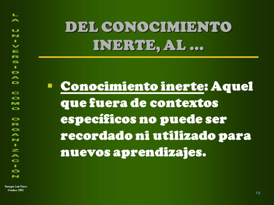 DEL CONOCIMIENTO INERTE, AL ...