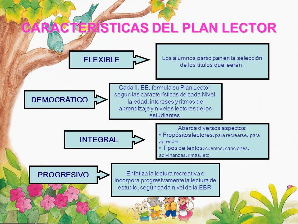 CARACTERÍSTICAS DEL PLAN LECTOR