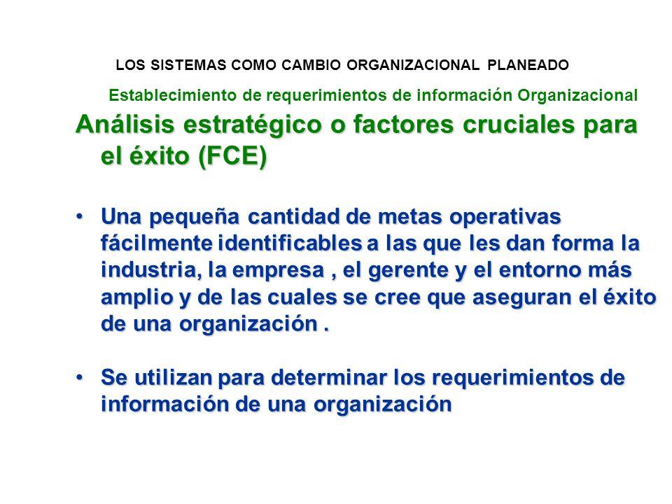Análisis estratégico o factores cruciales para el éxito (FCE)