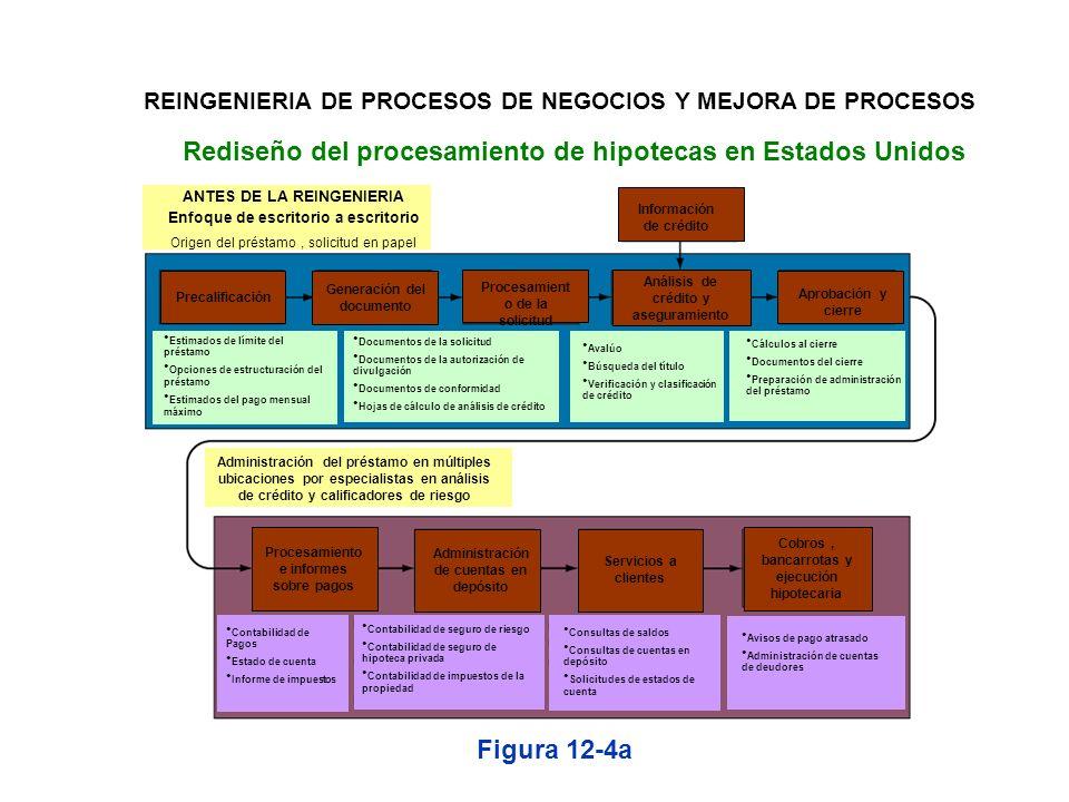 REINGENIERIA DE PROCESOS DE NEGOCIOS Y MEJORA DE PROCESOS