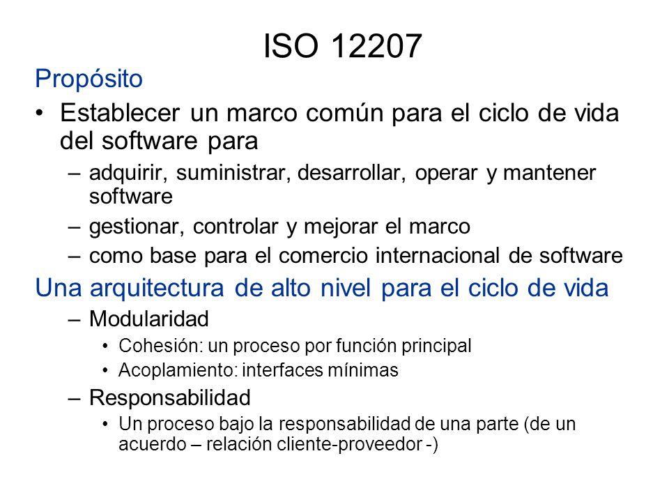 ISO 12207 Propósito. Establecer un marco común para el ciclo de vida del software para.