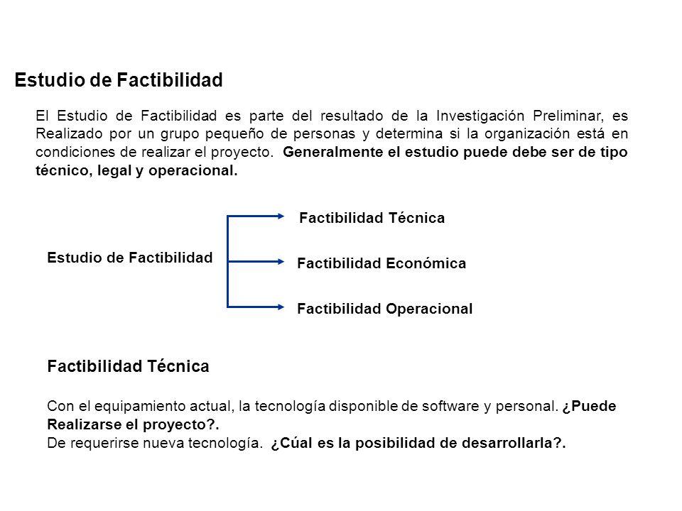 Estudio de Factibilidad