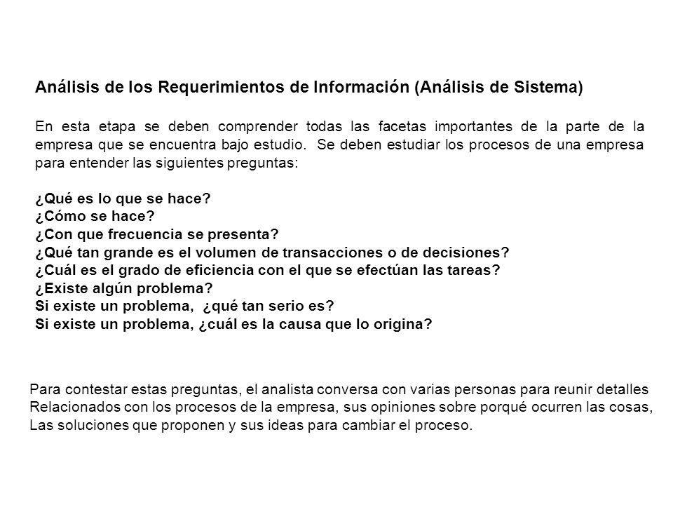 Análisis de los Requerimientos de Información (Análisis de Sistema)