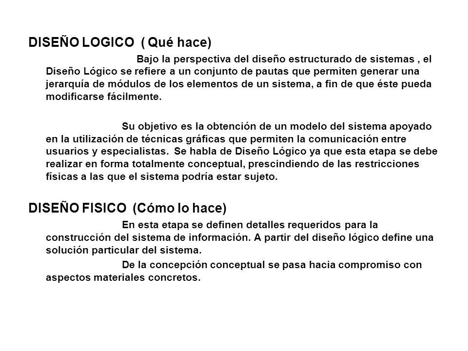 DISEÑO LOGICO ( Qué hace)