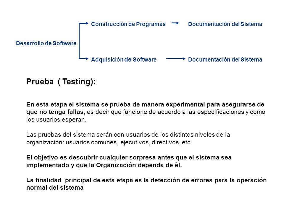 Construcción de Programas
