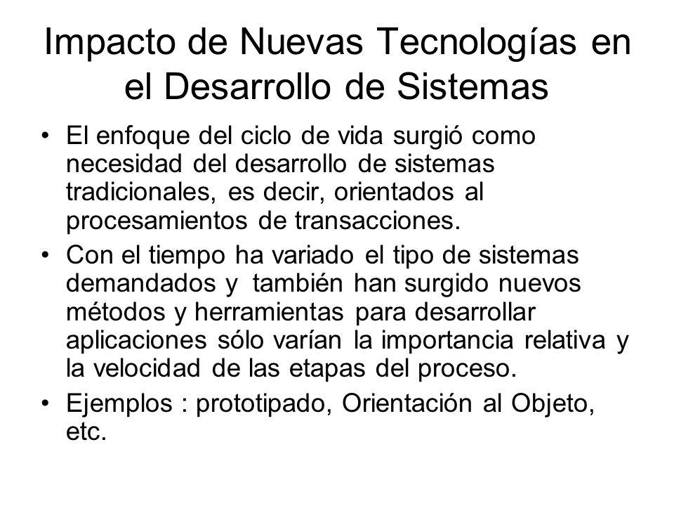 Impacto de Nuevas Tecnologías en el Desarrollo de Sistemas