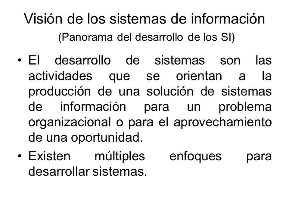 Visión de los sistemas de información (Panorama del desarrollo de los SI)