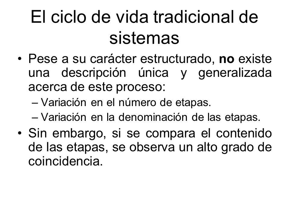 El ciclo de vida tradicional de sistemas