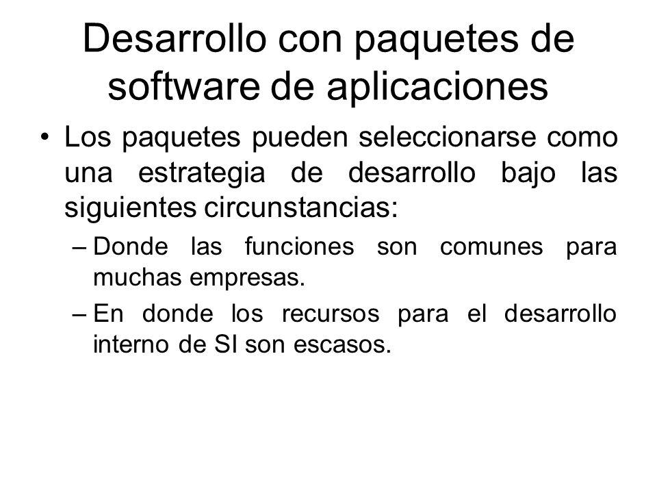 Desarrollo con paquetes de software de aplicaciones