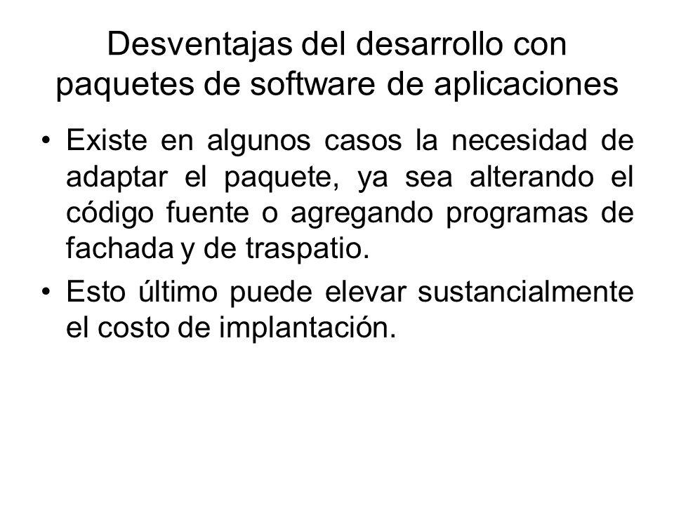 Desventajas del desarrollo con paquetes de software de aplicaciones