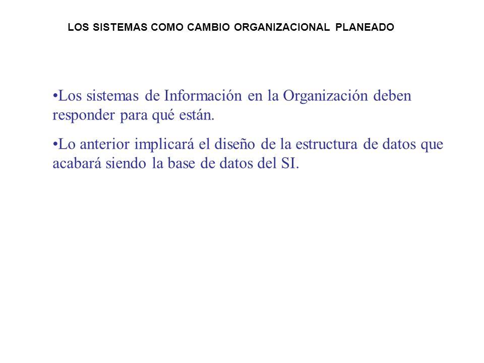 LOS SISTEMAS COMO CAMBIO ORGANIZACIONAL PLANEADO