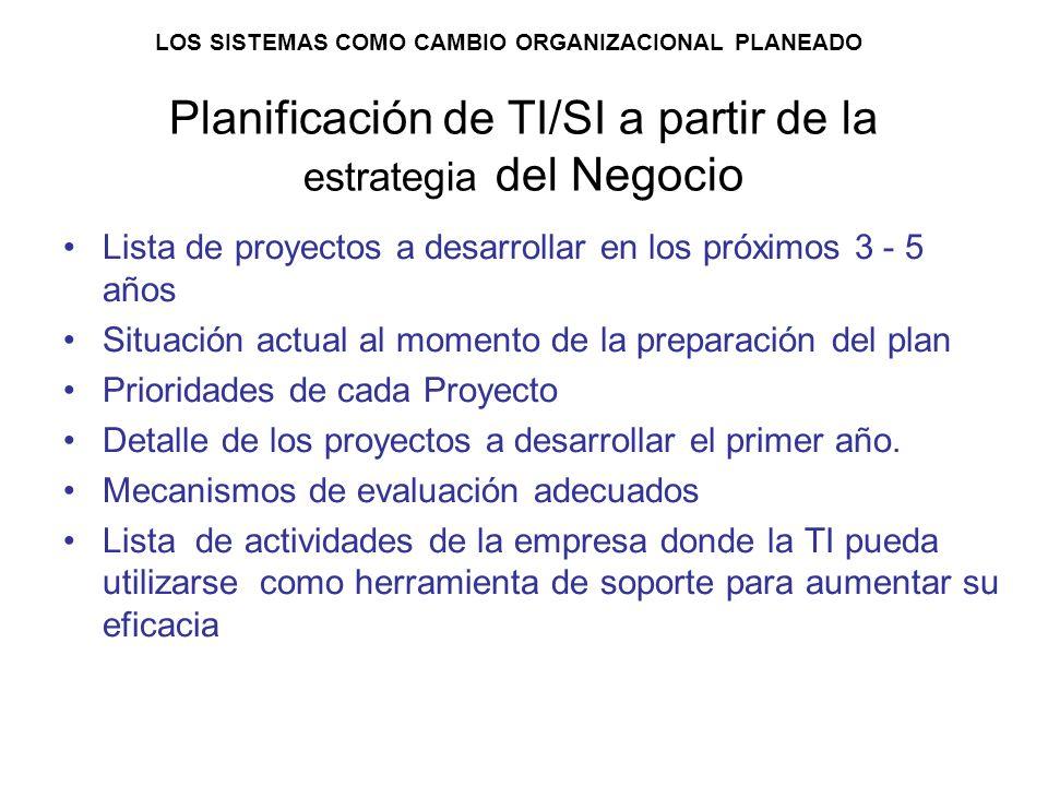 Planificación de TI/SI a partir de la estrategia del Negocio