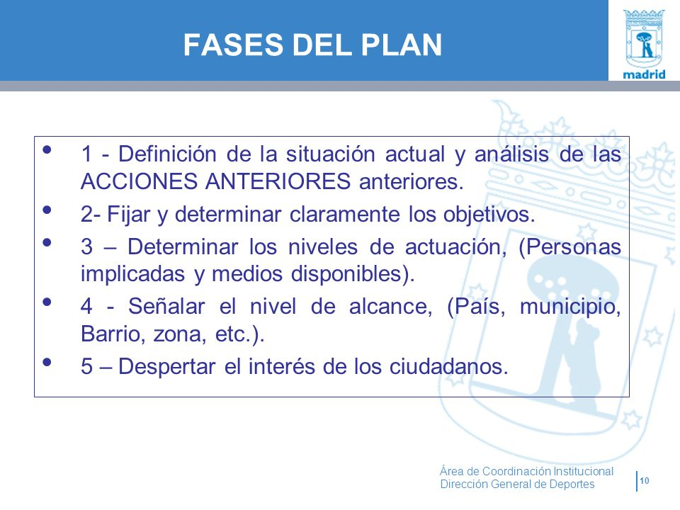 FASES DEL PLAN 1 - Definición de la situación actual y análisis de las ACCIONES ANTERIORES anteriores.