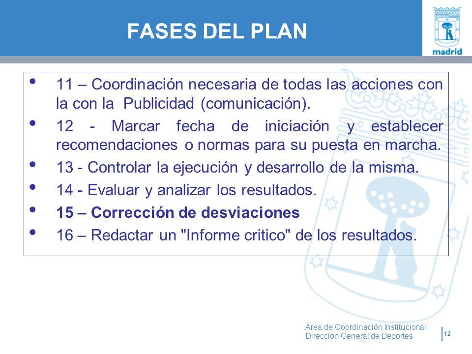 FASES DEL PLAN 11 – Coordinación necesaria de todas las acciones con la con la Publicidad (comunicación).