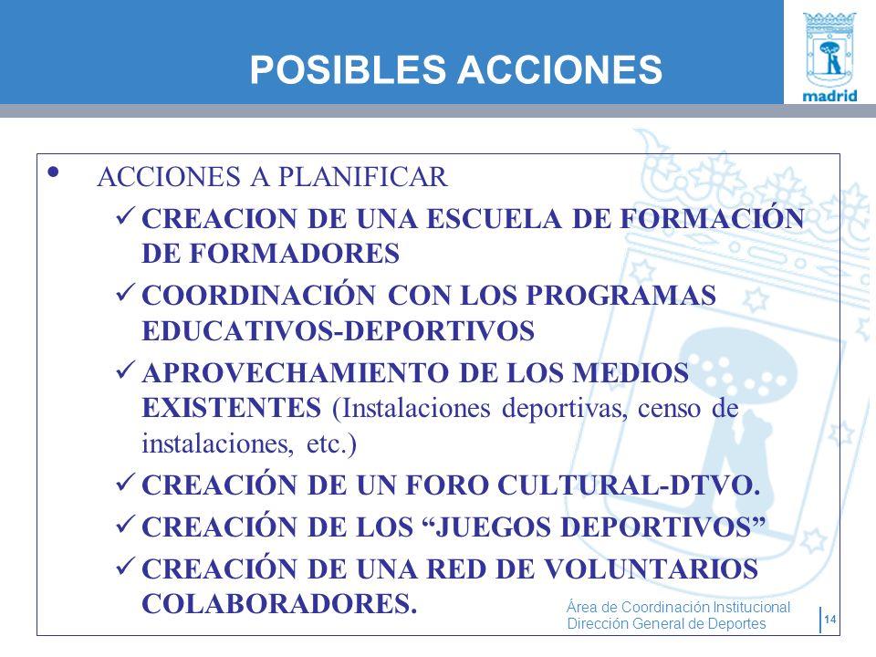 POSIBLES ACCIONES ACCIONES A PLANIFICAR