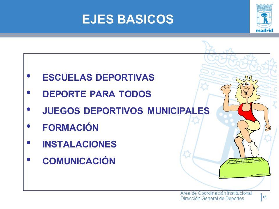 EJES BASICOS ESCUELAS DEPORTIVAS DEPORTE PARA TODOS