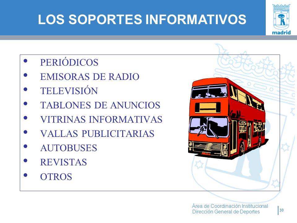 LOS SOPORTES INFORMATIVOS