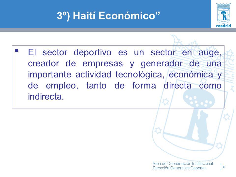 3º) Haití Económico