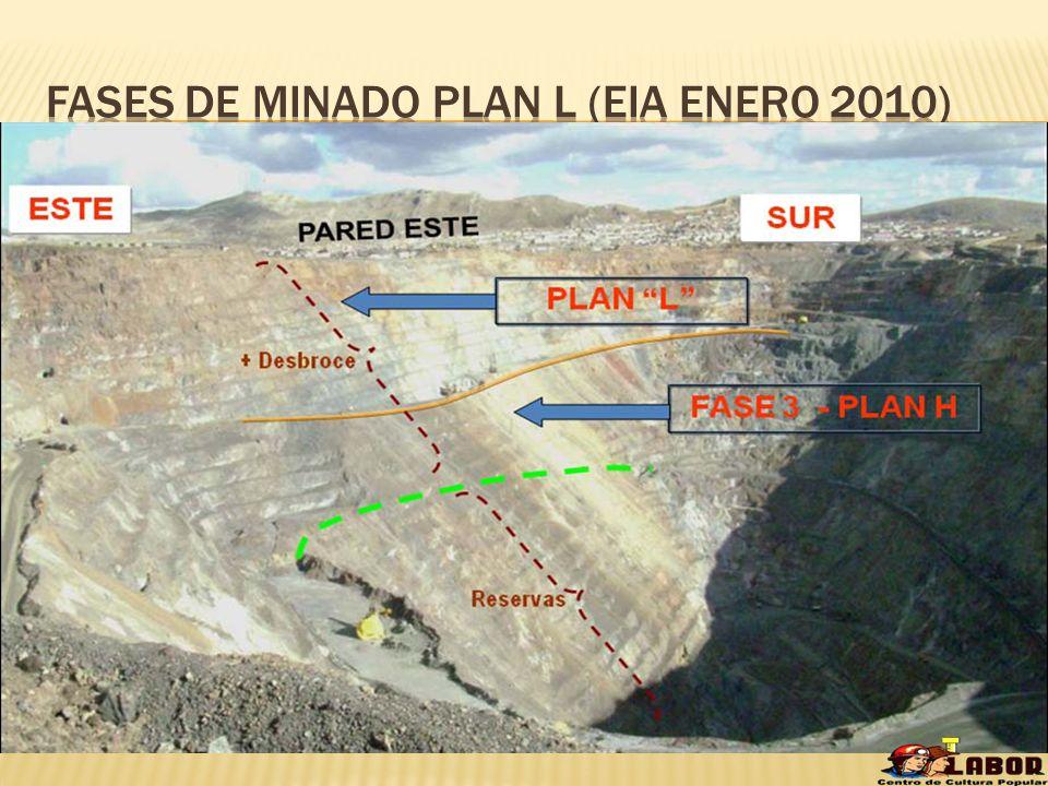 Fases de minado plan l (eia enero 2010)