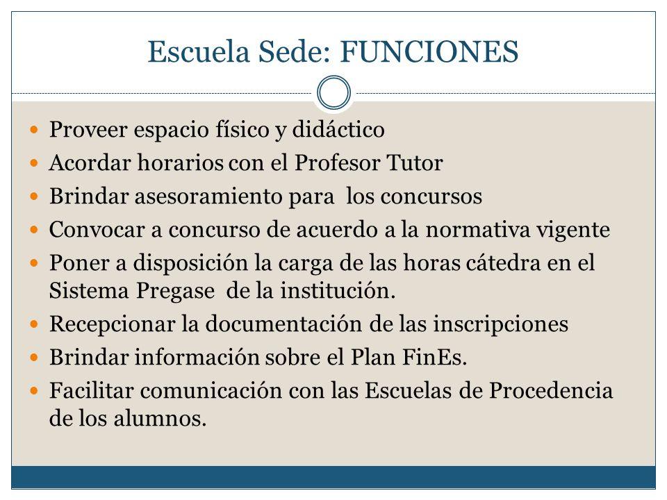Escuela Sede: FUNCIONES