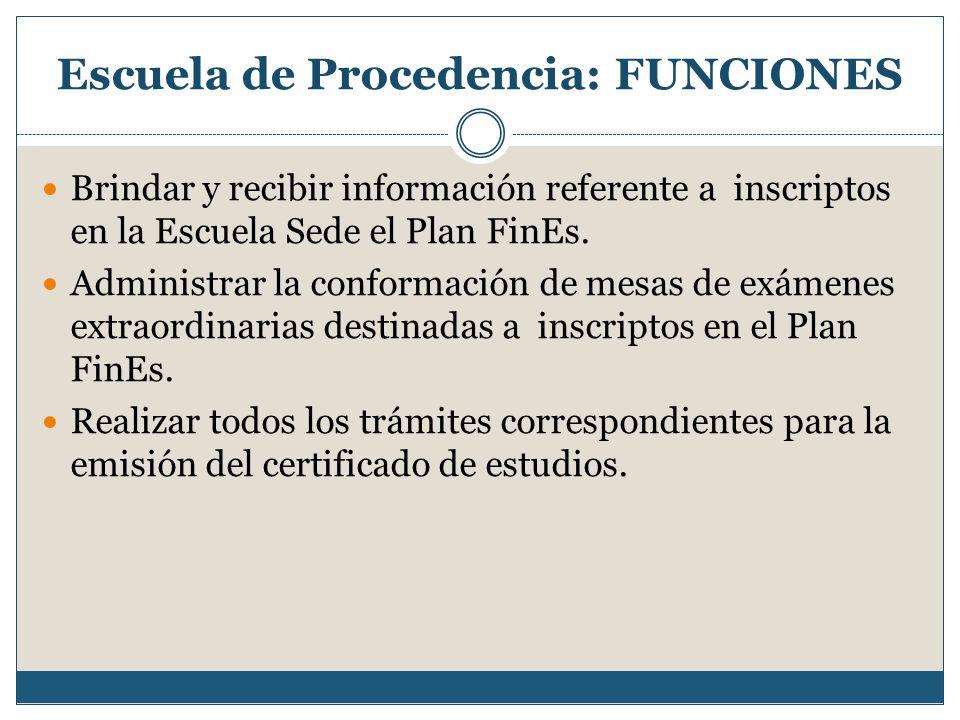Escuela de Procedencia: FUNCIONES