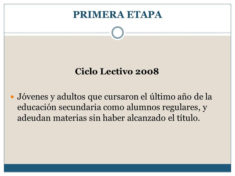 PRIMERA ETAPA Ciclo Lectivo 2008