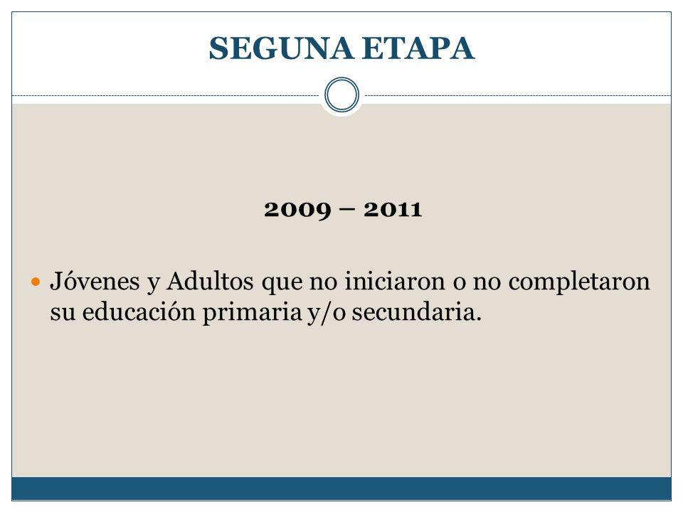 SEGUNA ETAPA 2009 – 2011.