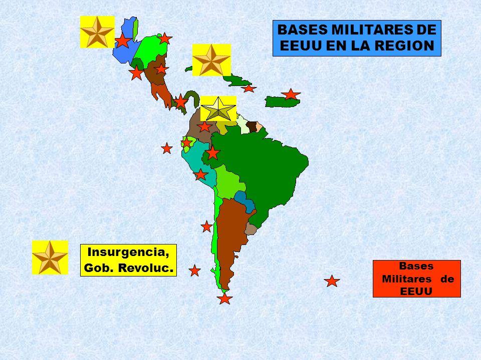 BASES MILITARES DE EEUU EN LA REGION Insurgencia, Gob. Revoluc. Bases