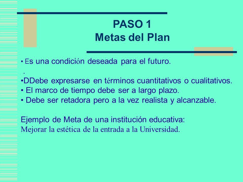 PASO 1 Metas del Plan. Es una condición deseada para el futuro. . DDebe expresarse en términos cuantitativos o cualitativos.