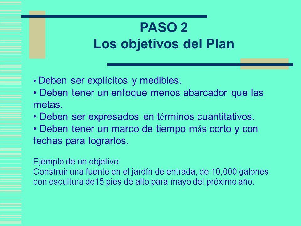 PASO 2 Los objetivos del Plan
