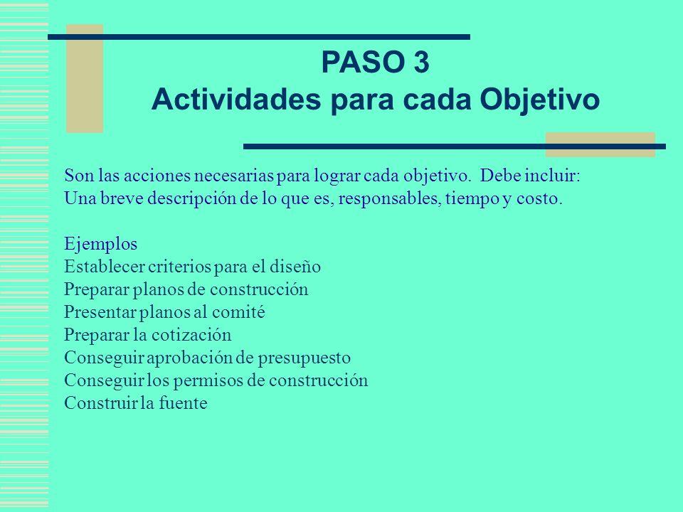 Actividades para cada Objetivo