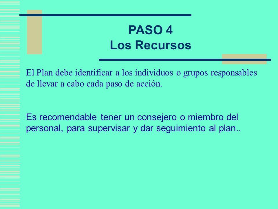 PASO 4 Los Recursos. El Plan debe identificar a los individuos o grupos responsables de llevar a cabo cada paso de acción.