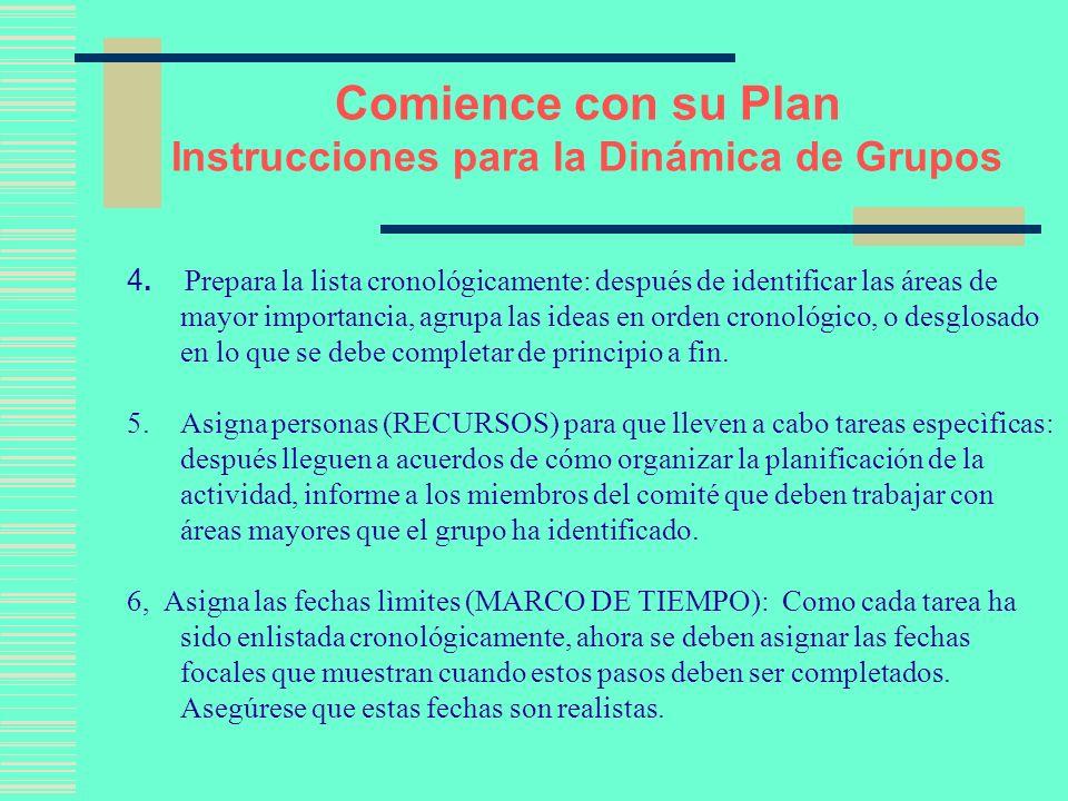 Instrucciones para la Dinámica de Grupos