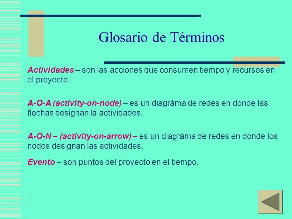 Glosario de Términos Actividades – son las acciones que consumen tiempo y recursos en el proyecto.