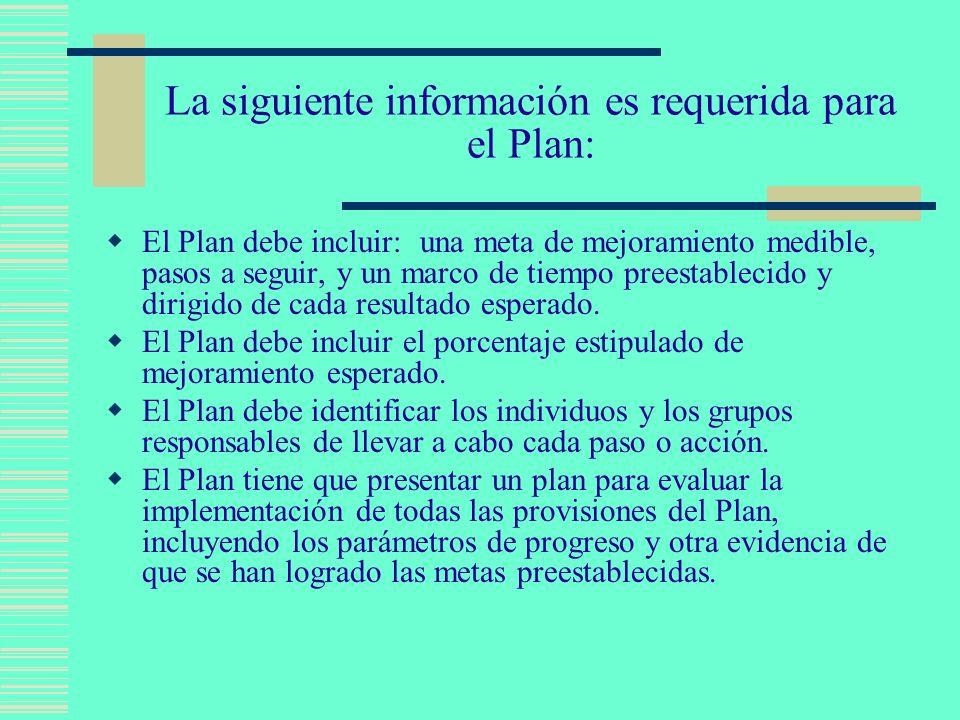 La siguiente información es requerida para el Plan: