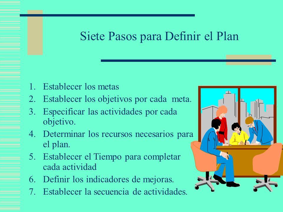 Siete Pasos para Definir el Plan