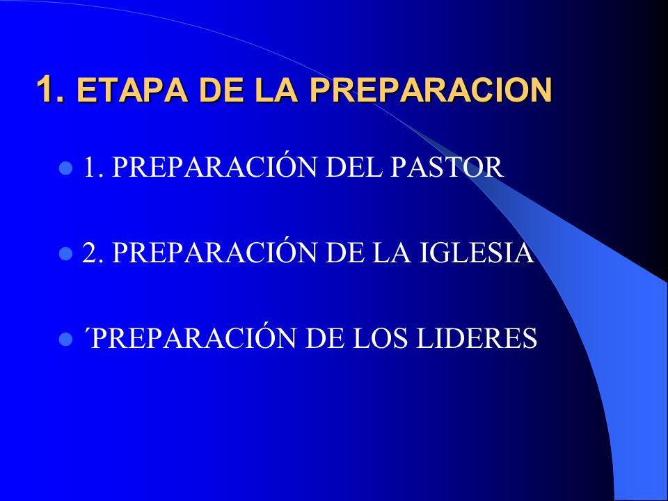1. ETAPA DE LA PREPARACION